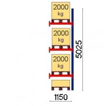 Lavahylly jatko-osa 5025x1150 2000kg/lava, 4 FIN lavapaikkaa OPTIMA