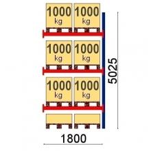 Lavahylly jatko-osa 5025x1800 1000kg/lava, 8 EUR lavapaikkaa OPTIMA