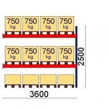 Lavahylly jatko-osa 2500x3600 750kg/lava, 12 EUR lavapaikkaa OPTIMA