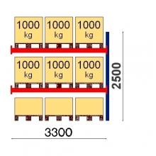 Lavahylly jatko-osa 2550x3300 1000kg/lava,9 FIN lavapaikkaa OPTIMA