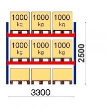 Lavahylly perusosa 2550x3300 1000kg/lava,9 FIN lavapaikkaa OPTIMA