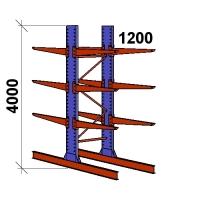 Ulokehylly perusosa 4000x1500x2x1200,4 tasoa