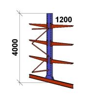 Ulokehylly jatko-osa 4000x1500x2x1200,4 tasoa