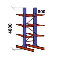 Ulokehylly perusosa 4000x1500x2x800,4 tasoa