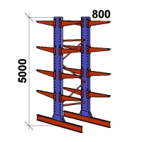 Ulokehylly perusosa 5000x1500x2x800,5 tasoa