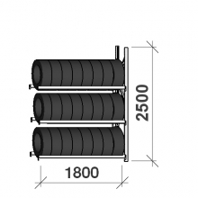 Rengashylly jatko-osa 2500x1800x500, 3 tasoa, 480kg/taso